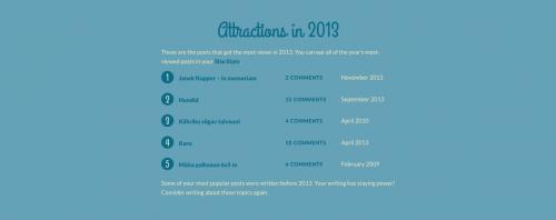 Nahkanuia ajaveeb - 2013 in blogging