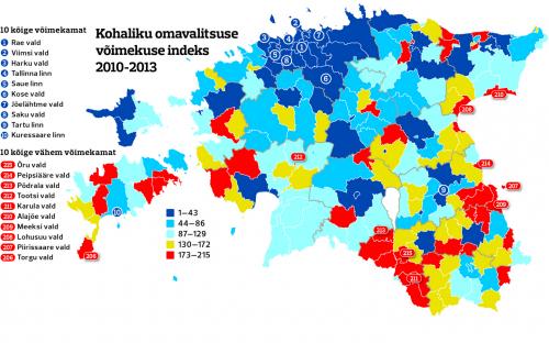 Kohaliku omavalitsuse võimekuse indeks 2010-2013